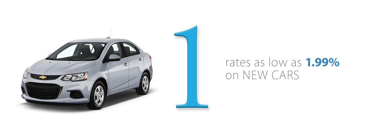 Rates as low as 1.99% on New Cars